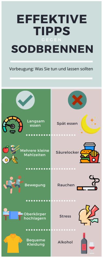Infografik Tipps gegen Sodbrennen - Wirksame Tipps und Hausmittel gegen Sodbrennen